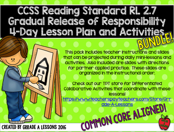 Illustrations in Texts RL2.7 GRR Mini-Lessons & Collaborative Activities Bundle!