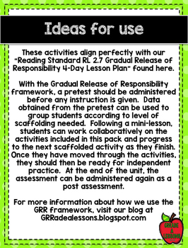 Illustrations RL2.7 Gradual Release of Responsibility Collaborative Activities