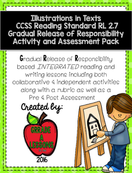 Illustrations RL2.7 Gradual Release of Responsibility Collaborative Activities