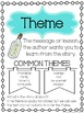 CCSS Reading Comprehension Strategy Posters
