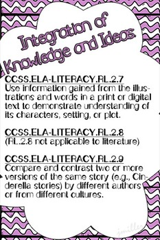 CCSS Reading Literature K-5 Posters, Booklets and Binder Reminders.