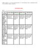 CCSS Novel Analysis with Rubric