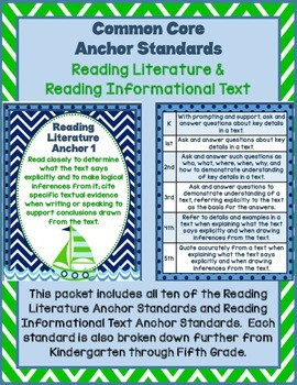 CCSS Reading Literature and Informational Text Posters Gr. K-5:  Nautical Theme