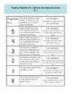 CCSS Reading Standards Success Ladders Combined Teacher/Ch