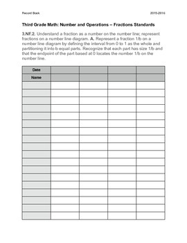 CCSS Record Keeping for 3rd Grade Math Fractions