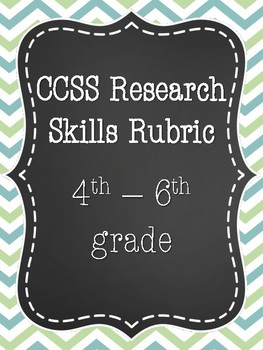 CCSS Research Skills Rubric