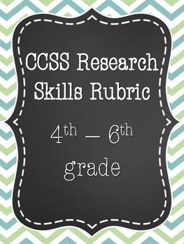 CCSS Research Skills Rubric