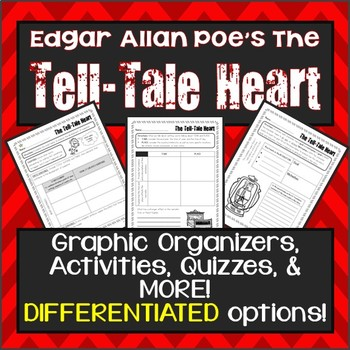 """CCSS-Aligned Resources for """"The Tell-Tale Heart,"""" by Edgar Allan Poe"""