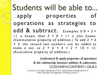 CCSS SWBAT Learning Goals Posters Grade 1 Math: Operations & Algebraic
