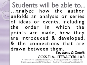 CCSS SWBAT Learning Goals Posters Grade 10 Reading: Informational Text ELA