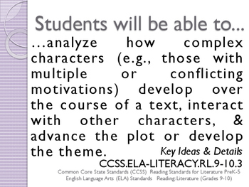 Common Core CCSS SWBAT Learning Goals Posters Grade 10 Reading Literature
