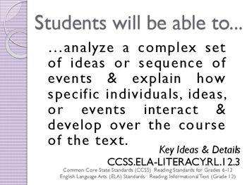 CCSS SWBAT Learning Goals Posters Grade 12 Reading: Informational Text ELA