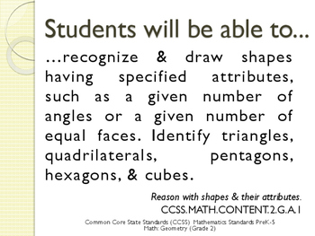 CCSS SWBAT Learning Goals Posters Grade 2 Math: Geometry