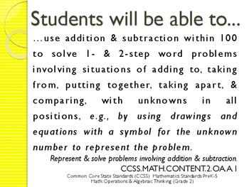 CCSS SWBAT Learning Goals Posters Grade 2 Math: Operations & Algebraic