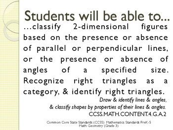 CCSS SWBAT Learning Goals Posters Grade 4 Math: Geometry