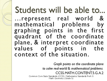 CCSS SWBAT Learning Goals Posters Grade 5 Math: Geometry