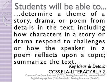 Common Core CCSS SWBAT Learning Goals Posters Grade 5 Reading Literature
