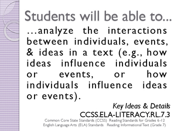CCSS SWBAT Learning Goals Posters Grade 7 Reading: Informational Text ELA