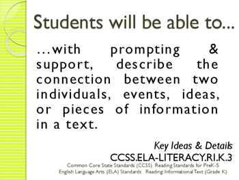 Common Core CCSS SWBAT Learning Goals Posters Grade K Reading Informational Text