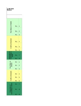 CCSS Scope & Sequence (11&12) template
