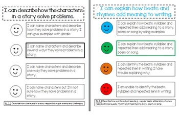 CCSS Second Grade Smiles Assessment Rubrics, Posters and Class Progress Tracker