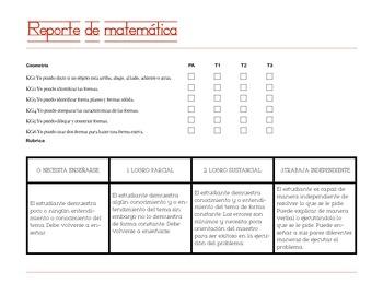 CCSS Spanish MATH Report Card. Reporte de calificaciones Kindergarten Matemática