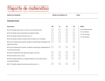 CCSS Spanish MATH Report Card. Reporte de calificaciones K