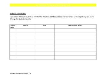 CCSS Speaking and Listening Grades 9-10 Curriculum Template