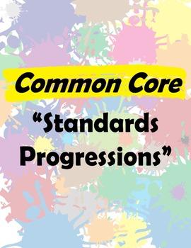 Common Core Standards Progressions - Grades 6-12
