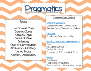 CCSS Strands and Topics Related to Speech/Language Therapy: Pragmatics