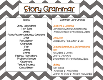 CCSS Strands and Topics Related to Speech/Language Therapy:Story Grammar