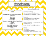CCSS Strands and Topics Related to Speech/Language Therapy