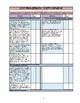 CCSS Third Grade Math Standards Quick Checklist
