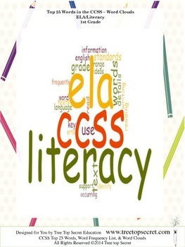 CCSS ELA/Literacy Top 25 Word List and Frequency - 1st Grade