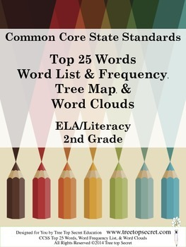 CCSS ELA/Literacy Top 25 Word List and Frequency - 2nd Grade