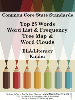 CCSS ELA/Literacy Top 25 Word List and Frequency - Kinder