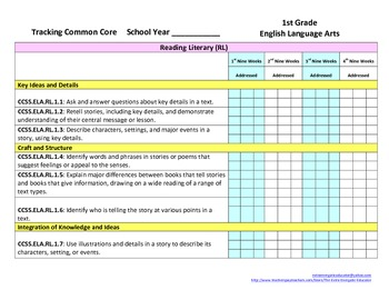 CCSS: Tracking Common Core 1st Language Arts Checklist