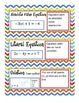 CCSS Word Wall Algebra 1 Unit 1 Chevron