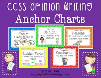 CCSS Writing Anchor Charts BUNDLE