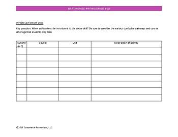 CCSS Writing Grades 9-10 Curriculum Template
