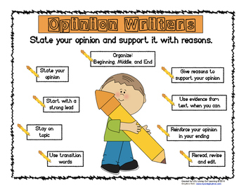 Writing Posters:  Narrative, Opinion, and Informative/Explanatory CCSS