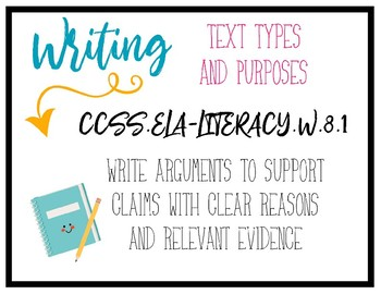 CCSS Writing Standards - 8th Grade