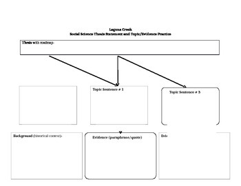 CCSS Writing- TBEAR Thesis & Topic Worksheet