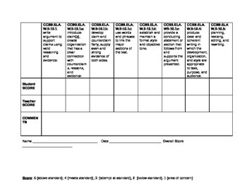 CCSS aligned argumentative essay writing rubric