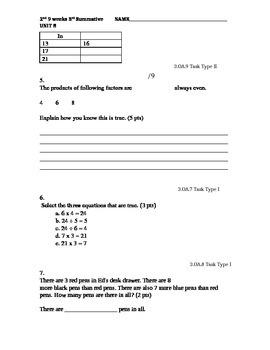 CCSS cumulative math test PARCC aligned