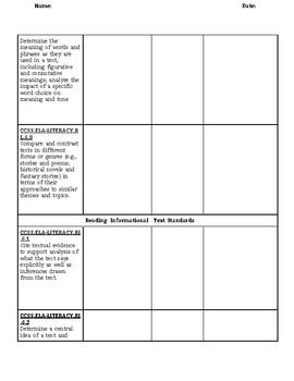 CCSS for Student Analysis 6th Grade ELA