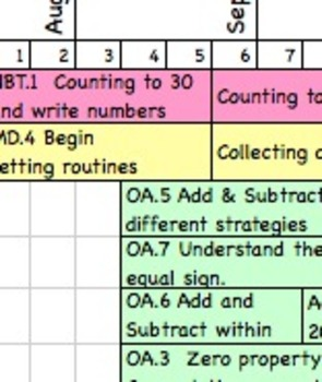 CCSS scope & sequence for Grade 1 Math