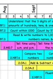 CCSS scope & sequence for Grade 2 Math
