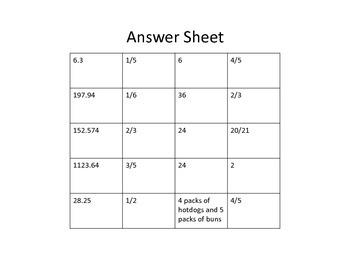CCSS.6.NS.1, NS.3 and NS.4 Homework Week 4