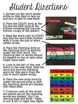 CCVC Word Ladder Dominoes (Beginning Blends & Digraphs)